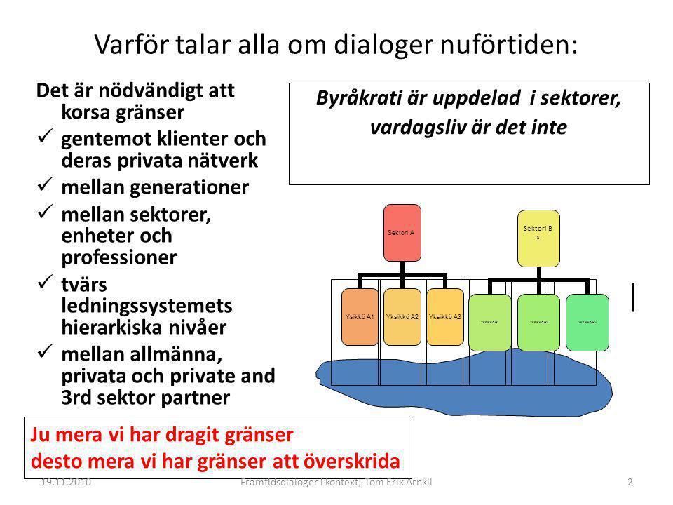 Varför talar alla om dialoger nuförtiden: Det är nödvändigt att korsa gränser  gentemot klienter och deras privata nätverk  mellan generationer  mellan sektorer, enheter och professioner  tvärs ledningssystemets hierarkiska nivåer  mellan allmänna, privata och private and 3rd sektor partner Sektori A Ysikkö A1Yksikkö A2Yksikkö A3 B Yksikkö B1Yksikkö B2Yksikkö B3 Sektori B Byråkrati är uppdelad i sektorer, vardagsliv är det inte Ju mera vi har dragit gränser desto mera vi har gränser att överskrida 19.11.20102Framtidsdialoger i kontext; Tom Erik Arnkil