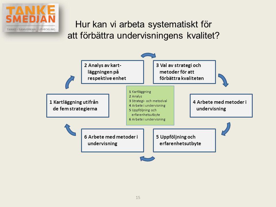 15 Hur kan vi arbeta systematiskt för att förbättra undervisningens kvalitet? 1 Kartläggning utifrån de fem strategierna 2 Analys av kart- läggningen