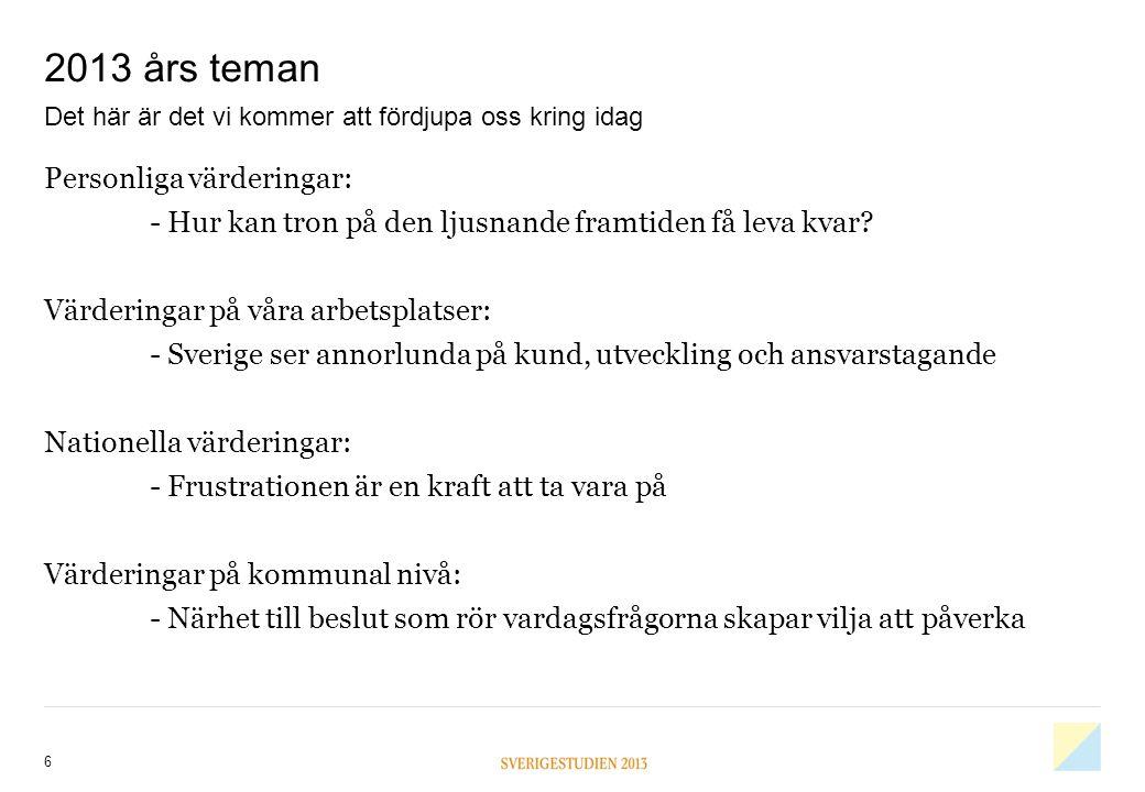 2013 års teman Personliga värderingar: - Hur kan tron på den ljusnande framtiden få leva kvar? Värderingar på våra arbetsplatser: - Sverige ser annorl