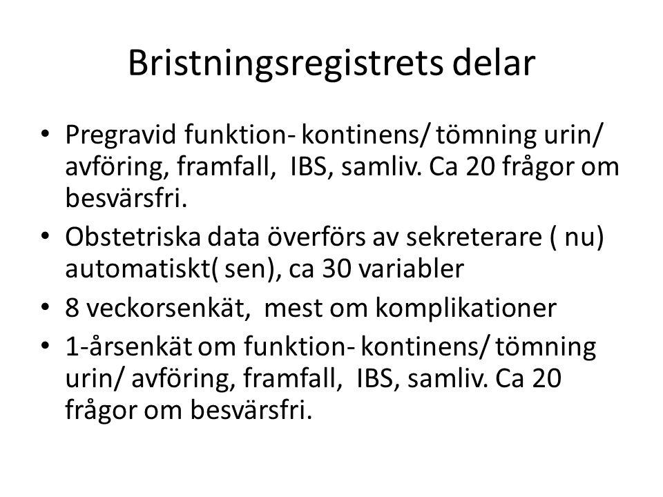 Bristningsregistrets delar • Pregravid funktion- kontinens/ tömning urin/ avföring, framfall, IBS, samliv. Ca 20 frågor om besvärsfri. • Obstetriska d