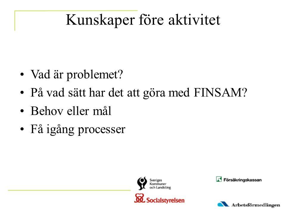 Kunskaper före aktivitet •Vad är problemet.•På vad sätt har det att göra med FINSAM.