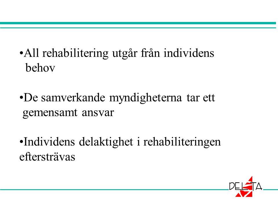 •All rehabilitering utgår från individens behov •De samverkande myndigheterna tar ett gemensamt ansvar •Individens delaktighet i rehabiliteringen efte
