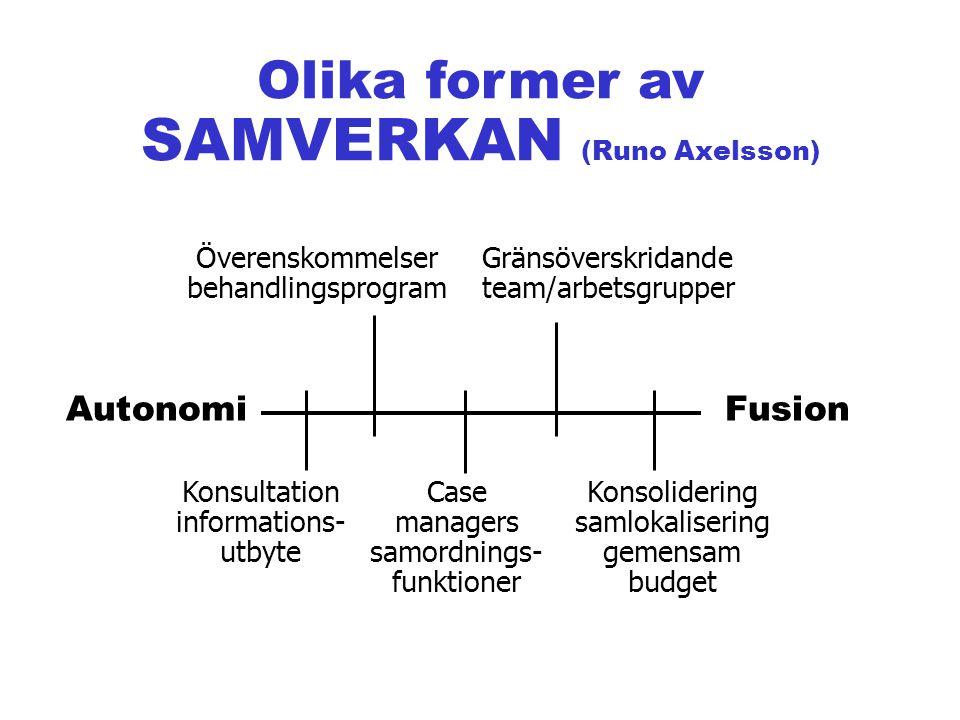 Olika former av SAMVERKAN (Runo Axelsson) Autonomi Fusion Konsultation informations- utbyte Konsolidering samlokalisering gemensam budget Överenskomme