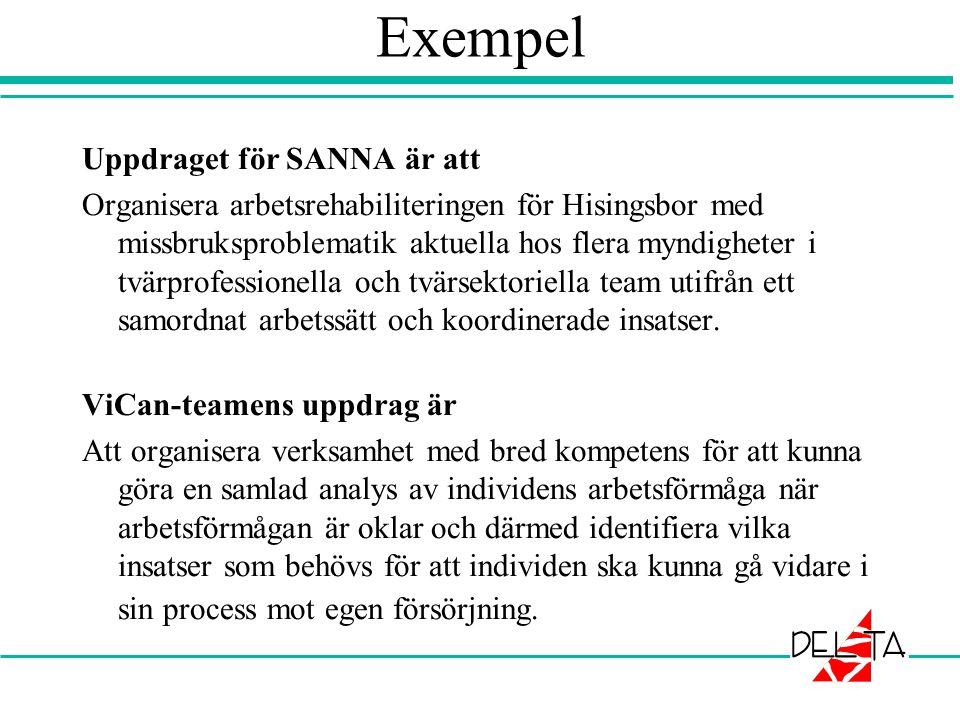 Exempel Uppdraget för SANNA är att Organisera arbetsrehabiliteringen för Hisingsbor med missbruksproblematik aktuella hos flera myndigheter i tvärprofessionella och tvärsektoriella team utifrån ett samordnat arbetssätt och koordinerade insatser.