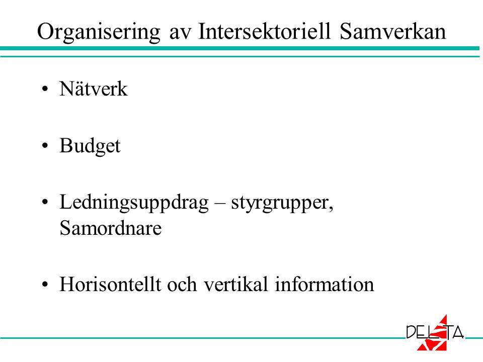 •Nätverk •Budget •Ledningsuppdrag – styrgrupper, Samordnare •Horisontellt och vertikal information Organisering av Intersektoriell Samverkan