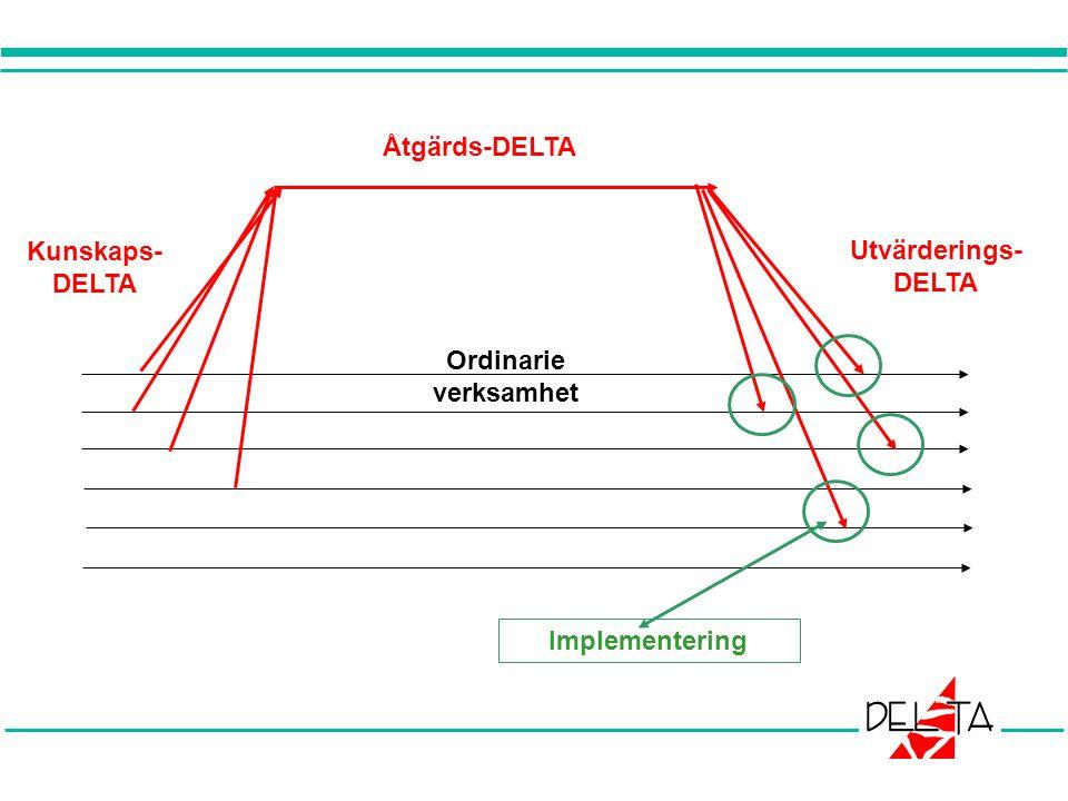 Ordinarie verksamhet Åtgärds-DELTA Kunskaps- DELTA Utvärderings- DELTA Implementering