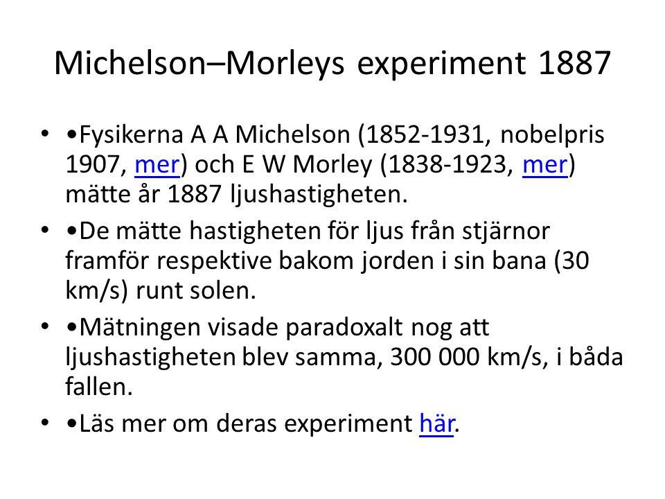 Michelson–Morleys experiment 1887 • •Fysikerna A A Michelson (1852-1931, nobelpris 1907, mer) och E W Morley (1838-1923, mer) mätte år 1887 ljushastig