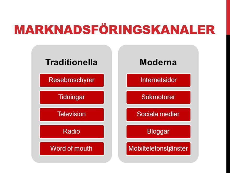 Traditionella ResebroschyrerTidningarTelevisionRadioWord of mouth Moderna InternetsidorSökmotorerSociala medierBloggarMobiltelefonstjänster MARKNADSFÖ