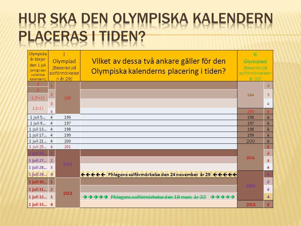 Olympiska år börjar den 1 juli [enligt den Julianska kalendern] I Olympiad [Baserad på solförmörkelse n år 29] Vilket av dessa två ankare gäller för d