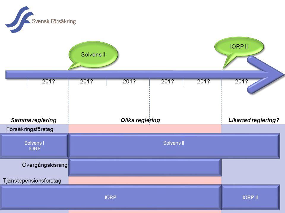En del av svensk Försäkring i samverkan Solvens I IORP IORP II Solvens II 201? Solvens II IORP II Samma regleringOlika regleringLikartad reglering? Fö