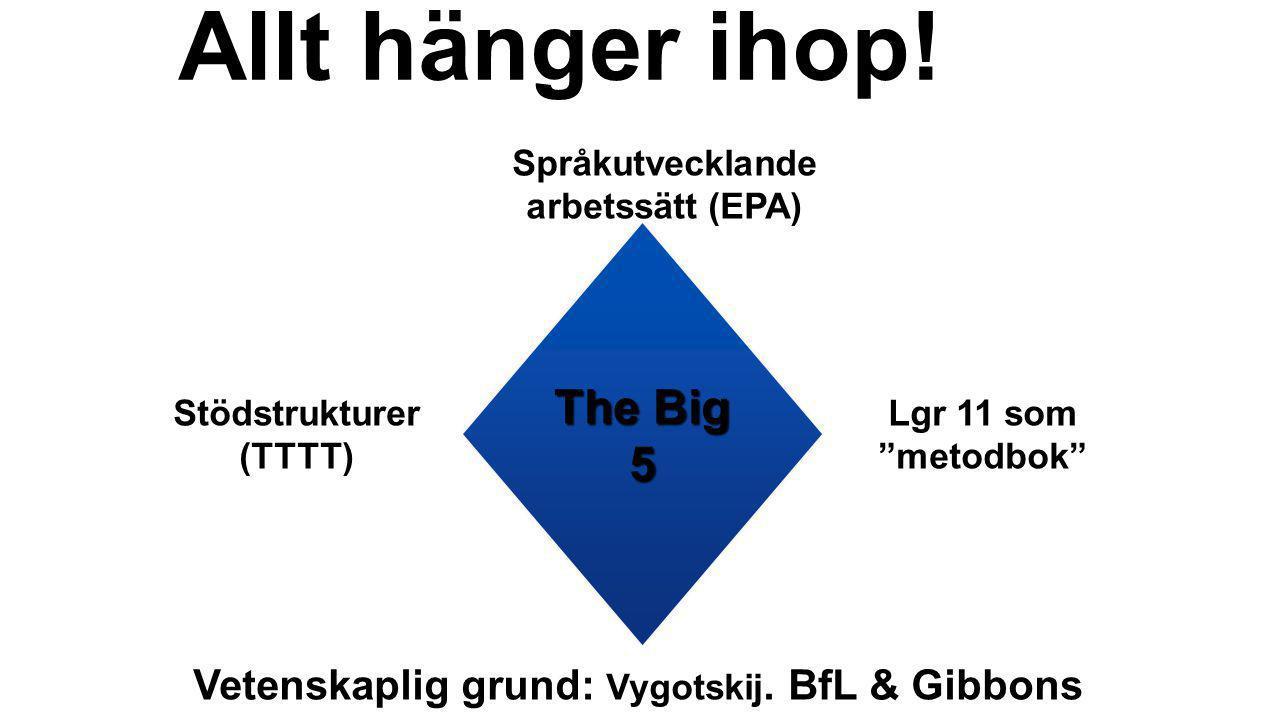 """Allt hänger ihop! The Big 5 Stödstrukturer (TTTT) Vetenskaplig grund: Vygotskij. BfL & Gibbons Lgr 11 som """"metodbok"""" Språkutvecklande arbetssätt (EPA)"""