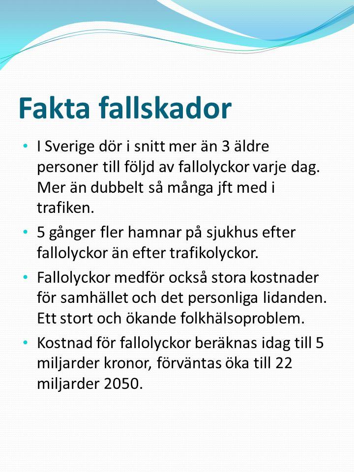 Fakta fallskador • I Sverige dör i snitt mer än 3 äldre personer till följd av fallolyckor varje dag. Mer än dubbelt så många jft med i trafiken. • 5
