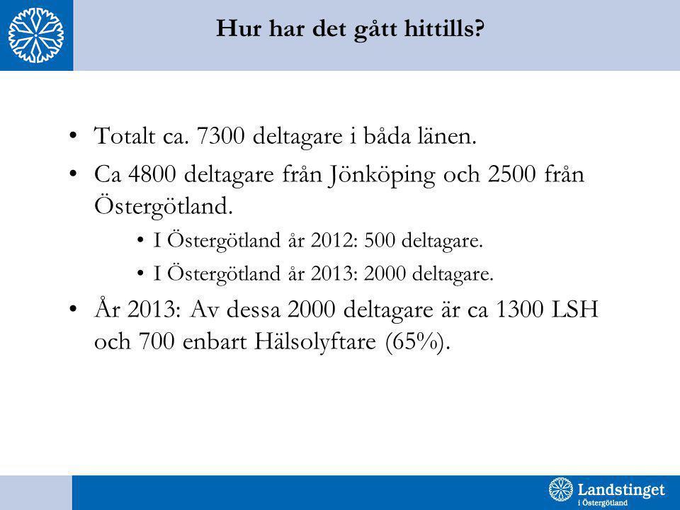 Hur har det gått hittills? •Totalt ca. 7300 deltagare i båda länen. •Ca 4800 deltagare från Jönköping och 2500 från Östergötland. •I Östergötland år 2