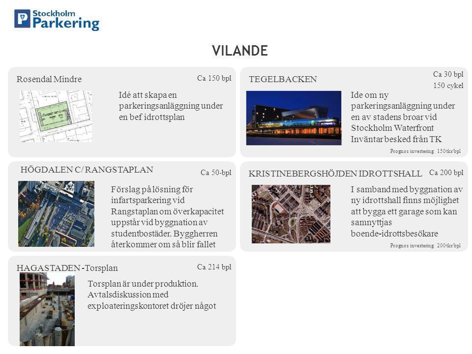 VILANDE TEGELBACKEN Ide om ny parkeringsanläggning under en av stadens broar vid Stockholm Waterfront Inväntar besked från TK Ca 30 bpl 150 cykel Prog