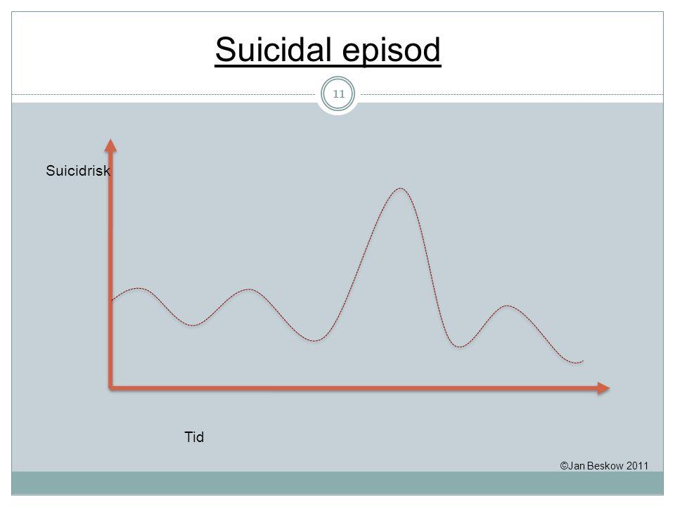 Suicidal episod Suicidrisk Tid ©Jan Beskow 2011 11