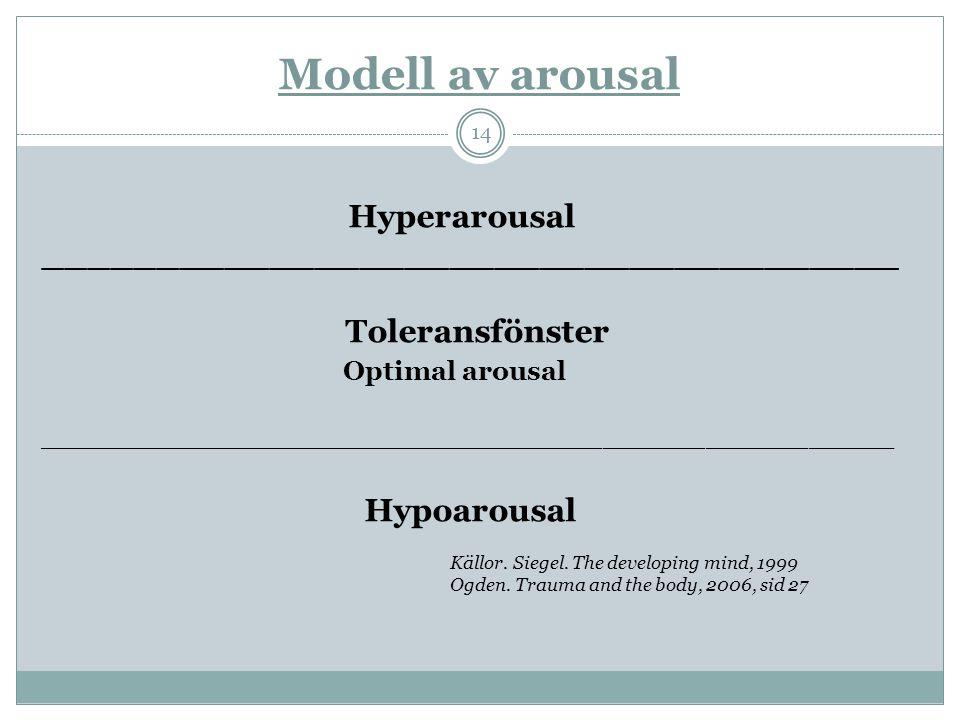 Modell av arousal Hyperarousal ______________________________________ Toleransfönster Optimal arousal ________________________________________________
