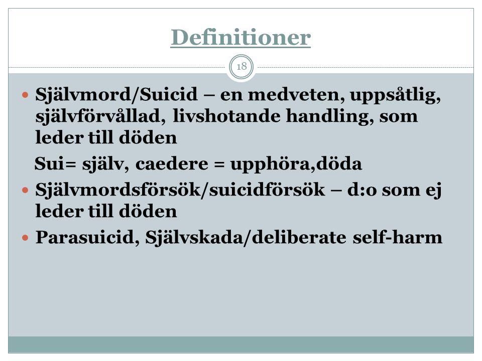Definitioner  Självmord/Suicid – en medveten, uppsåtlig, självförvållad, livshotande handling, som leder till döden Sui= själv, caedere = upphöra,död
