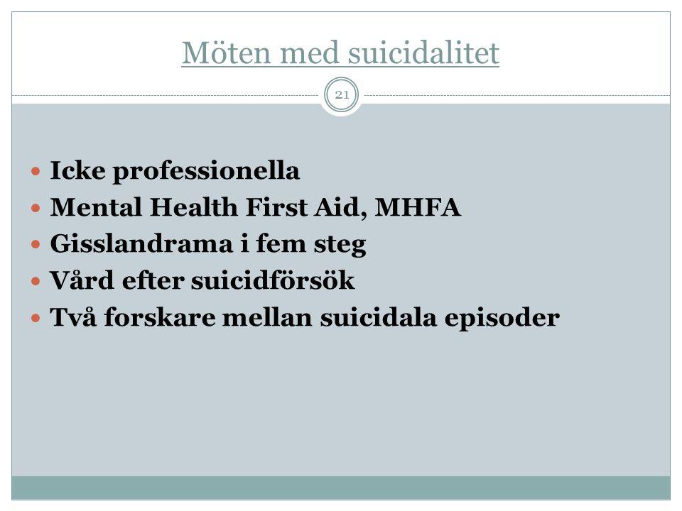 Möten med suicidalitet  Icke professionella  Mental Health First Aid, MHFA  Gisslandrama i fem steg  Vård efter suicidförsök  Två forskare mellan