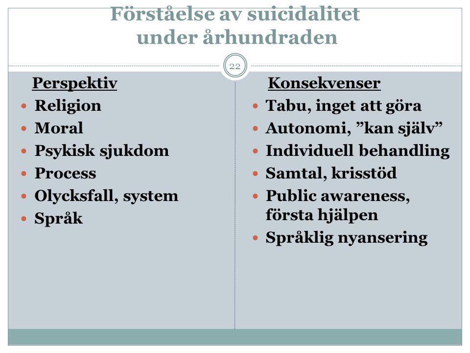 Förståelse av suicidalitet under århundraden Perspektiv  Religion  Moral  Psykisk sjukdom  Process  Olycksfall, system  Språk Konsekvenser  Tab