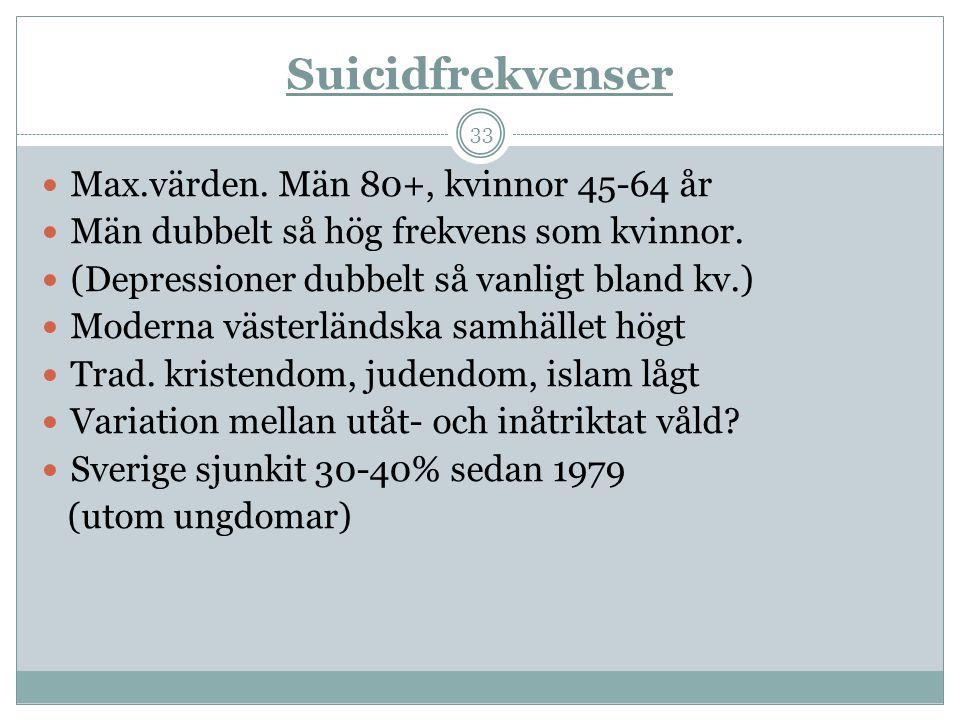 Suicidfrekvenser  Max.värden. Män 80+, kvinnor 45-64 år  Män dubbelt så hög frekvens som kvinnor.  (Depressioner dubbelt så vanligt bland kv.)  Mo