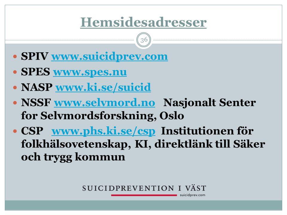 Hemsidesadresser  SPIV www.suicidprev.comwww.suicidprev.com  SPES www.spes.nuwww.spes.nu  NASP www.ki.se/suicidwww.ki.se/suicid  NSSF www.selvmord