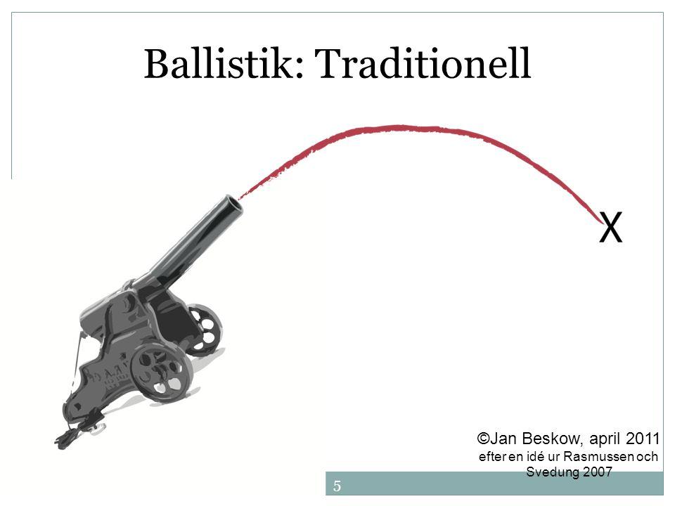 Ballistik: Traditionell ©Jan Beskow, april 2011 efter en idé ur Rasmussen och Svedung 2007 5