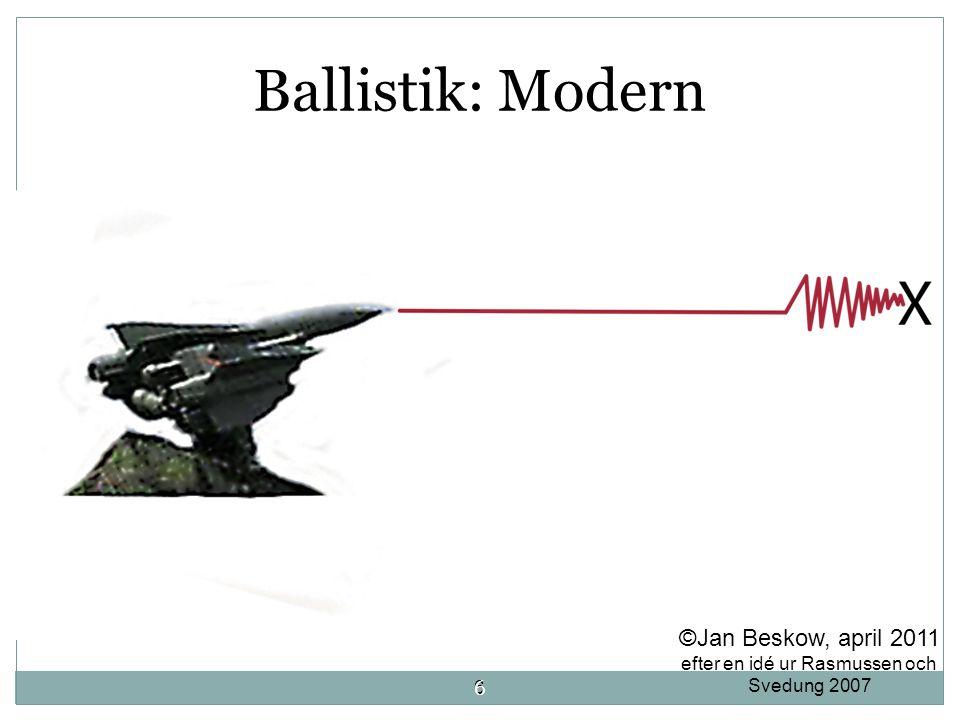 ©Jan Beskow, april 2011 efter en idé ur Rasmussen och Svedung 2007 6 Ballistik: Modern 6