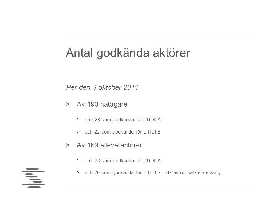 Antal godkända aktörer Per den 3 oktober 2011 >Av 190 nätägare >står 28 som godkända för PRODAT >och 22 som godkända för UTILTS >Av 169 elleverantörer >står 33 som godkända för PRODAT >och 20 som godkända för UTILTS – därav en balansansvarig