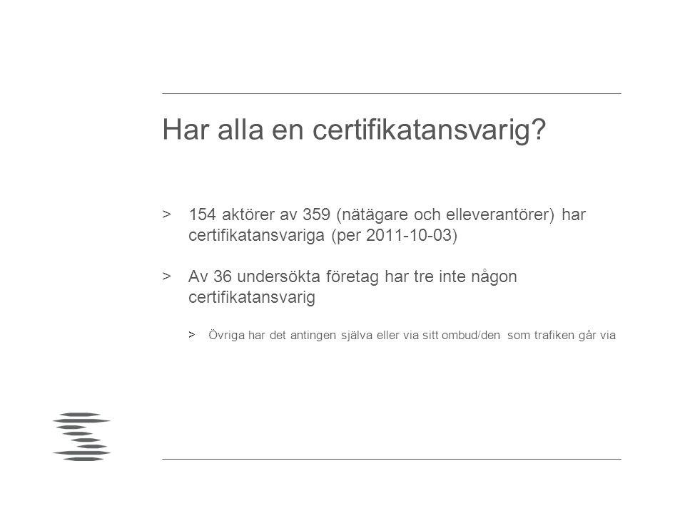 Har alla en certifikatansvarig? >154 aktörer av 359 (nätägare och elleverantörer) har certifikatansvariga (per 2011-10-03) >Av 36 undersökta företag h