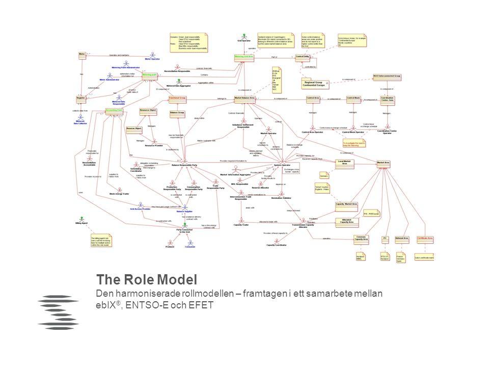 The Role Model Den harmoniserade rollmodellen – framtagen i ett samarbete mellan ebIX ®, ENTSO-E och EFET