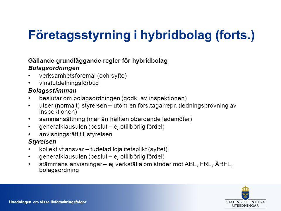 Utredningen om vissa livförsäkringsfrågor Företagsstyrning i hybridbolag (forts.) Gällande grundläggande regler för hybridbolag Bolagsordningen •verksamhetsföremål (och syfte) •vinstutdelningsförbud Bolagsstämman •beslutar om bolagsordningen (godk.