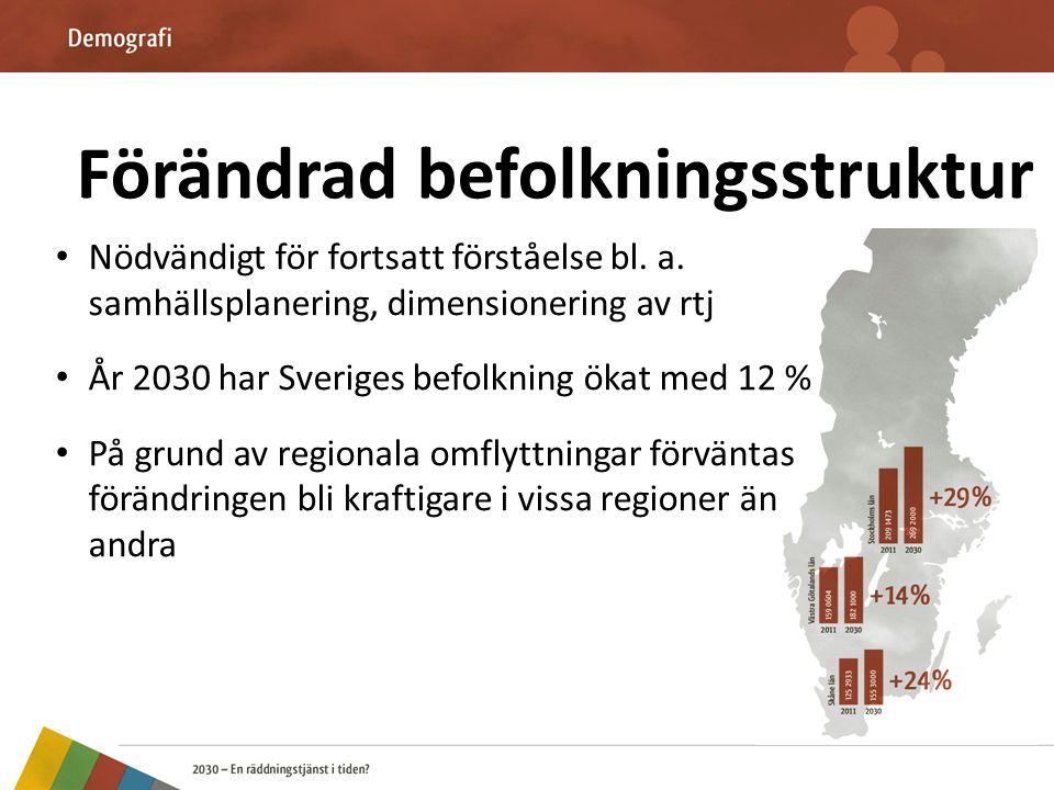 Ökande urbanisering & regionalisering • År 2005 nåddes en milstolpe då hälften av jordens befolkning var bosatt i städer • Enligt FN beräknas 80 procent av mänskligheten att bo i städer år 2040 • Sverige urbaniseras snabbast i Europa • Utmaning för myndigheter & kommuner
