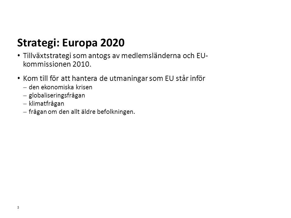 Sv • Tillväxtstrategi som antogs av medlemsländerna och EU- kommissionen 2010.