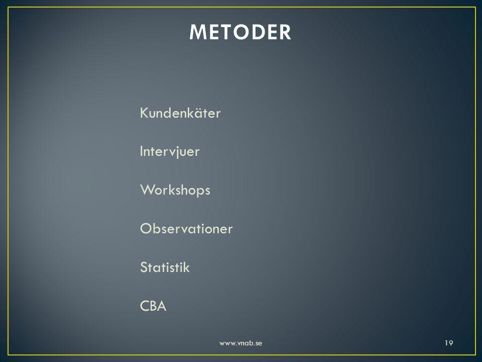 19 Kundenkäter Intervjuer Workshops Observationer Statistik CBA www.vnab.se
