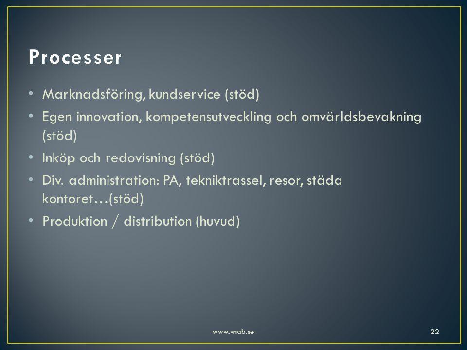 • Marknadsföring, kundservice (stöd) • Egen innovation, kompetensutveckling och omvärldsbevakning (stöd) • Inköp och redovisning (stöd) • Div. adminis