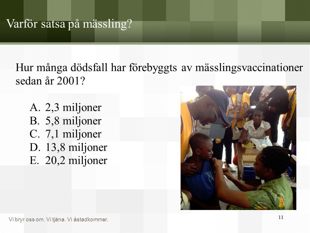 Vi bryr oss om. Vi tjäna. Vi åstadkommer. Varför satsa på mässling? Hur många dödsfall har förebyggts av mässlingsvaccinationer sedan år 2001? A.2,3 m