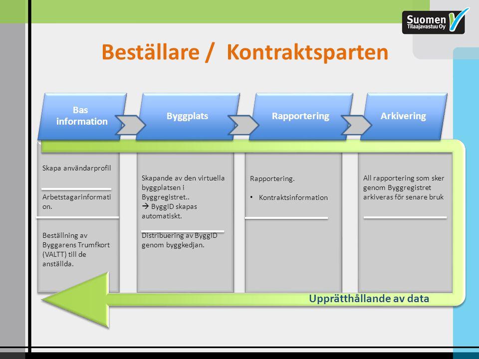 Beställare / Kontraktsparten Skapa användarprofil Arbetstagarinformati on. Beställning av Byggarens Trumfkort (VALTT) till de anställda. Skapa använda