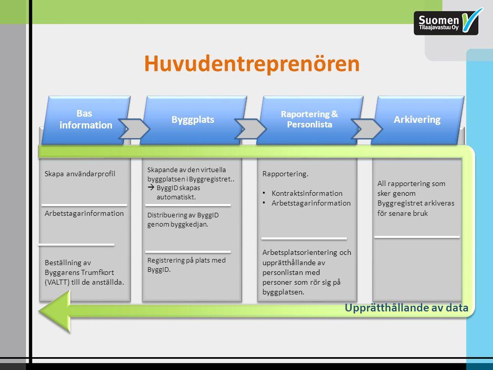 Huvudentreprenören Skapa användarprofil Arbetstagarinformation Beställning av Byggarens Trumfkort (VALTT) till de anställda. Skapa användarprofil Arbe