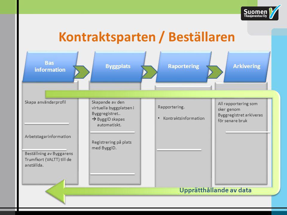 Kontraktsparten / Beställaren Skapa användarprofil Arbetstagarinformation Beställning av Byggarens Trumfkort (VALTT) till de anställda. Skapa användar