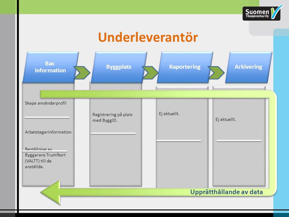 Underleverantör Skapa användarprofil Arbetstagarinformation Beställning av Byggarens Trumfkort (VALTT) till de anställda. Skapa användarprofil Arbetst