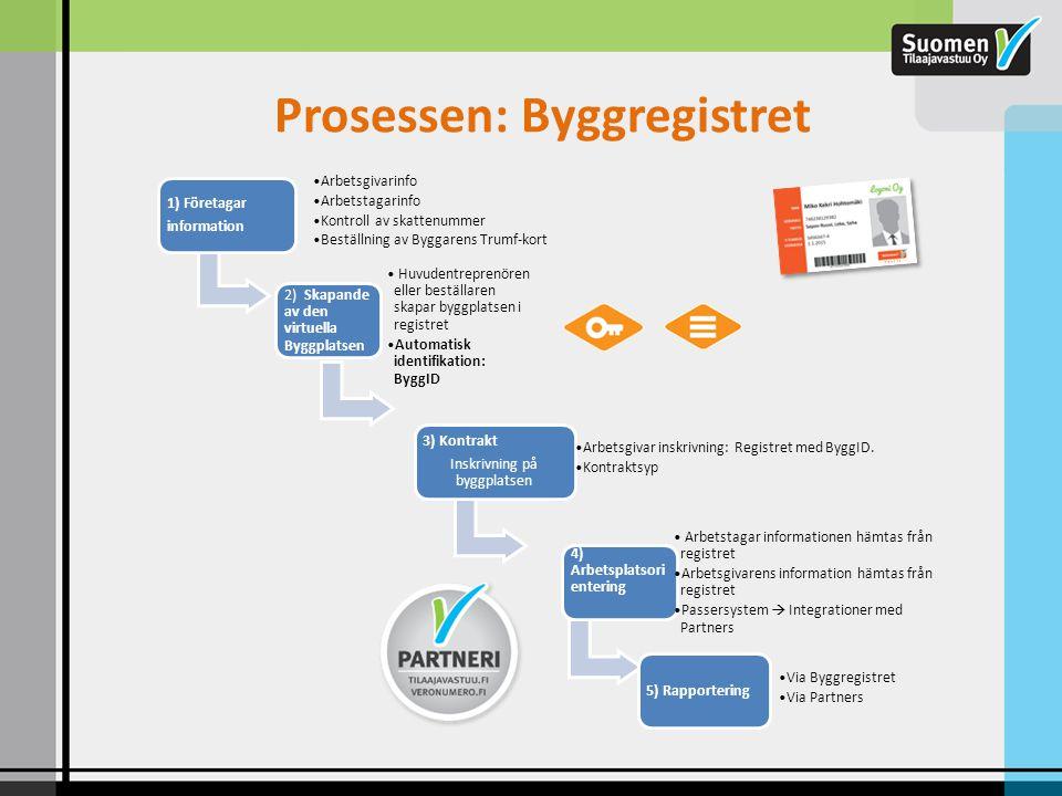 Prosessen: Byggregistret 1) Företagar information •Arbetsgivarinfo •Arbetstagarinfo •Kontroll av skattenummer •Beställning av Byggarens Trumf-kort 2)