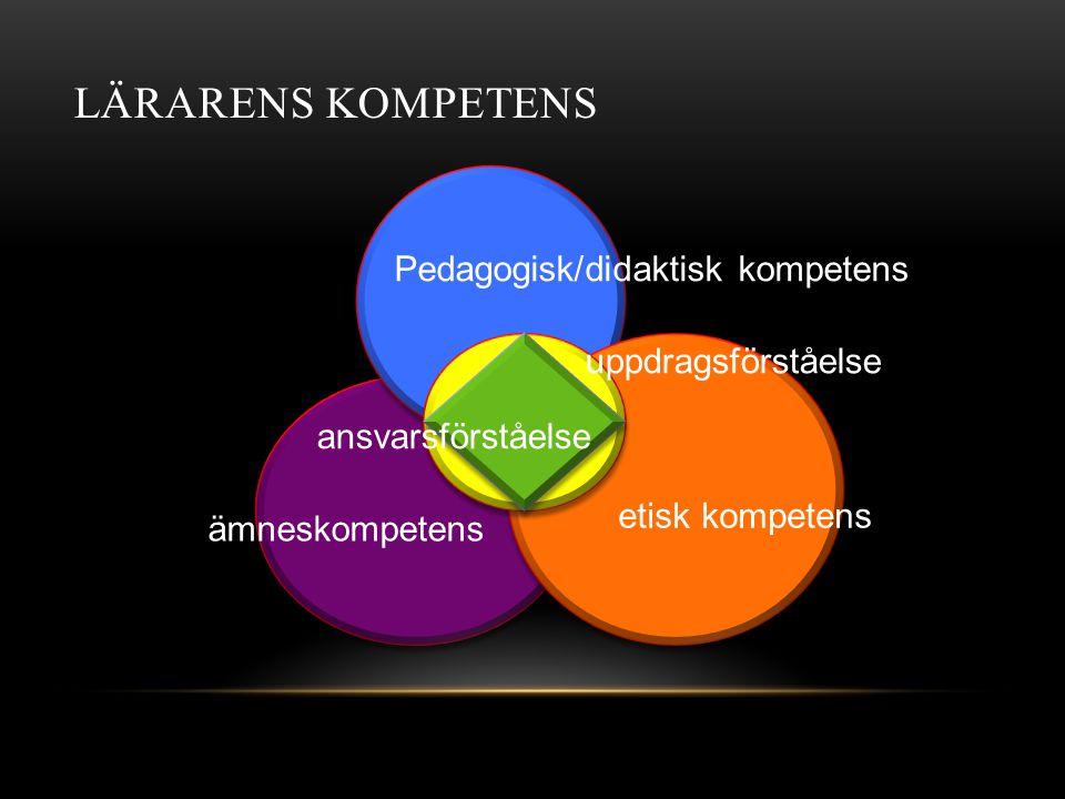 LÄRARENS KOMPETENS etisk kompetens Pedagogisk/didaktisk kompetens ämneskompetens uppdragsförståelse ansvarsförståelse