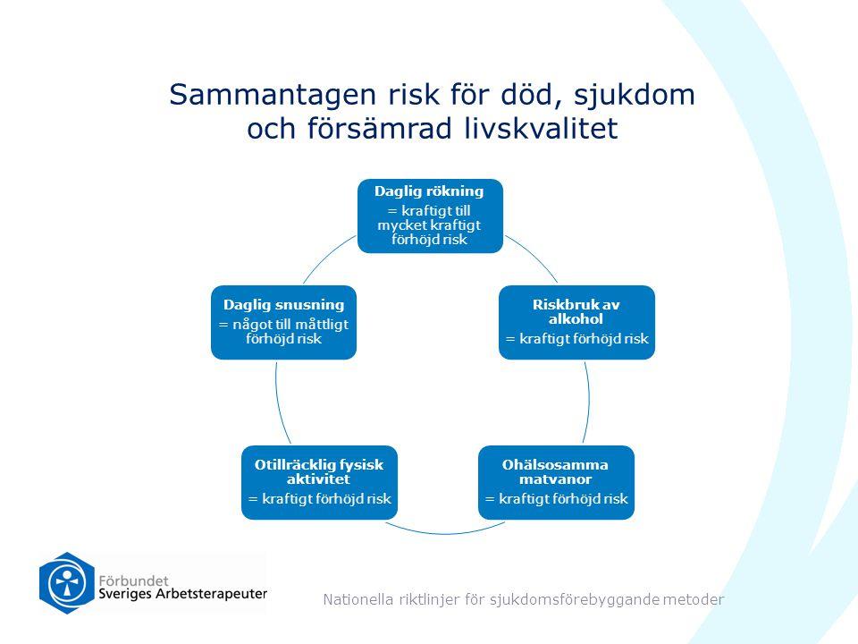Sammantagen risk för död, sjukdom och försämrad livskvalitet Nationella riktlinjer för sjukdomsförebyggande metoder Daglig rökning = kraftigt till myc