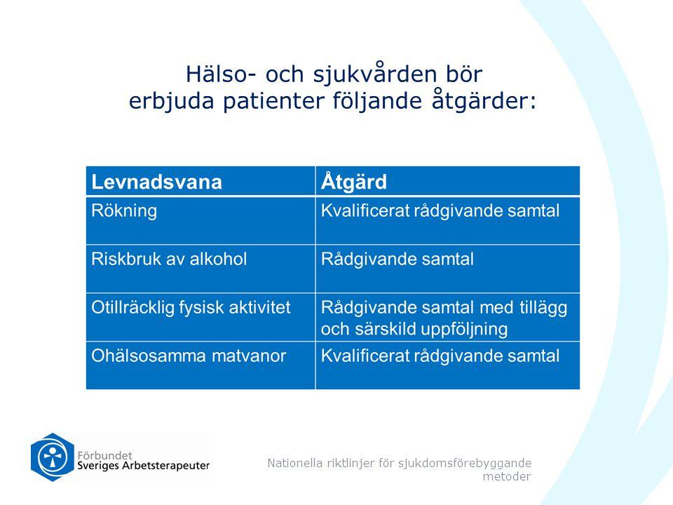 Hälso- och sjukvården bör erbjuda patienter följande åtgärder: Nationella riktlinjer för sjukdomsförebyggande metoder