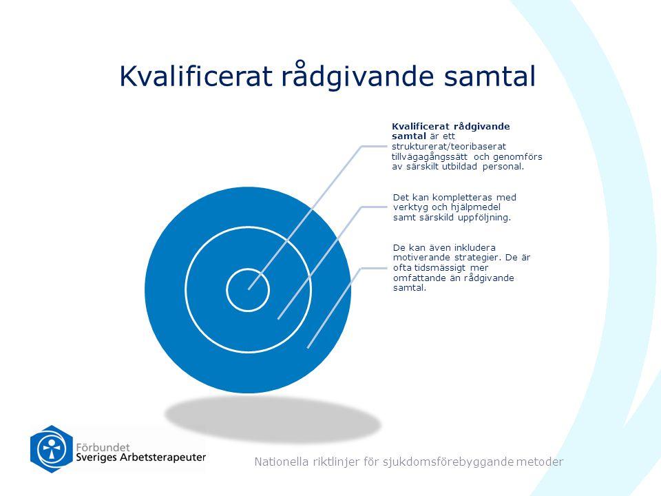 Kvalificerat rådgivande samtal Nationella riktlinjer för sjukdomsförebyggande metoder Kvalificerat rådgivande samtal är ett strukturerat/teoribaserat tillvägagångssätt och genomförs av särskilt utbildad personal.
