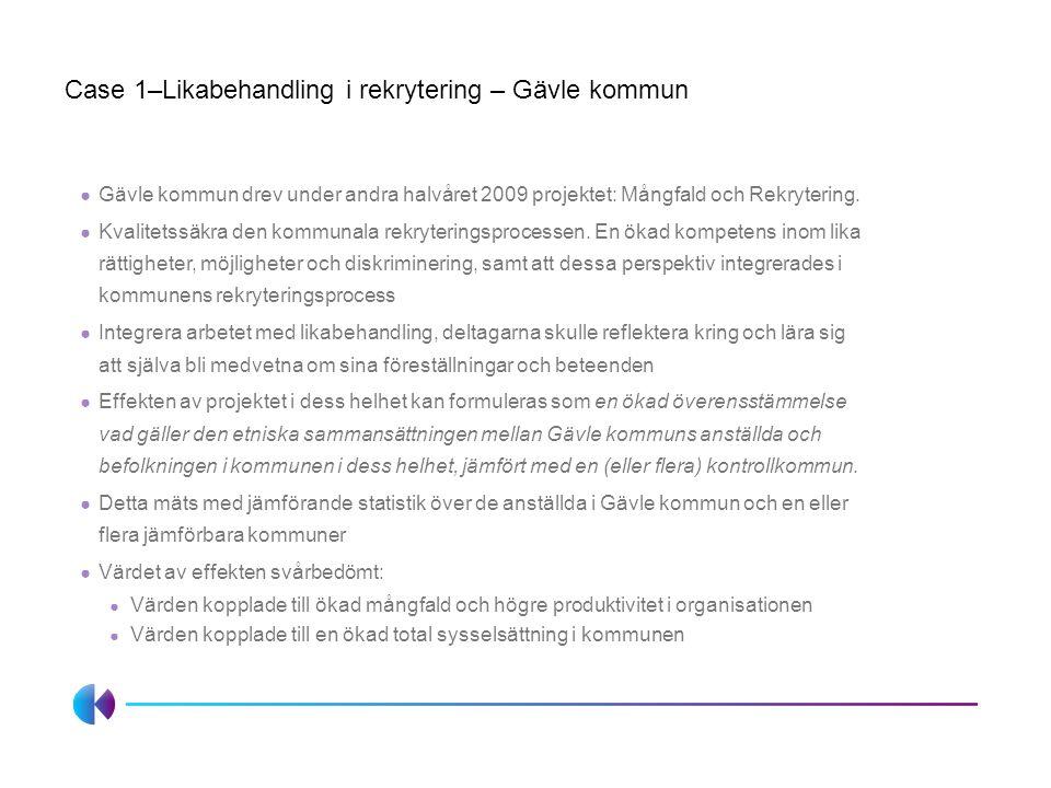 Case 1–Likabehandling i rekrytering – Gävle kommun ● Gävle kommun drev under andra halvåret 2009 projektet: Mångfald och Rekrytering. ● Kvalitetssäkra