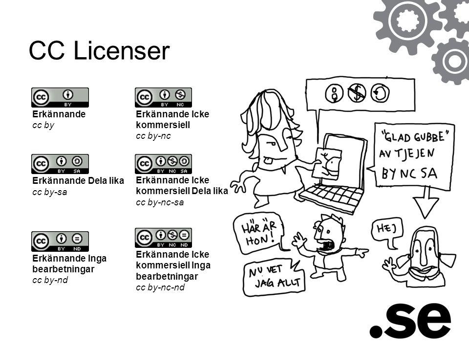 CC Licenser Erkännande cc by Erkännande Dela lika cc by-sa Erkännande Inga bearbetningar cc by-nd Erkännande Icke kommersiell cc by-nc Erkännande Icke