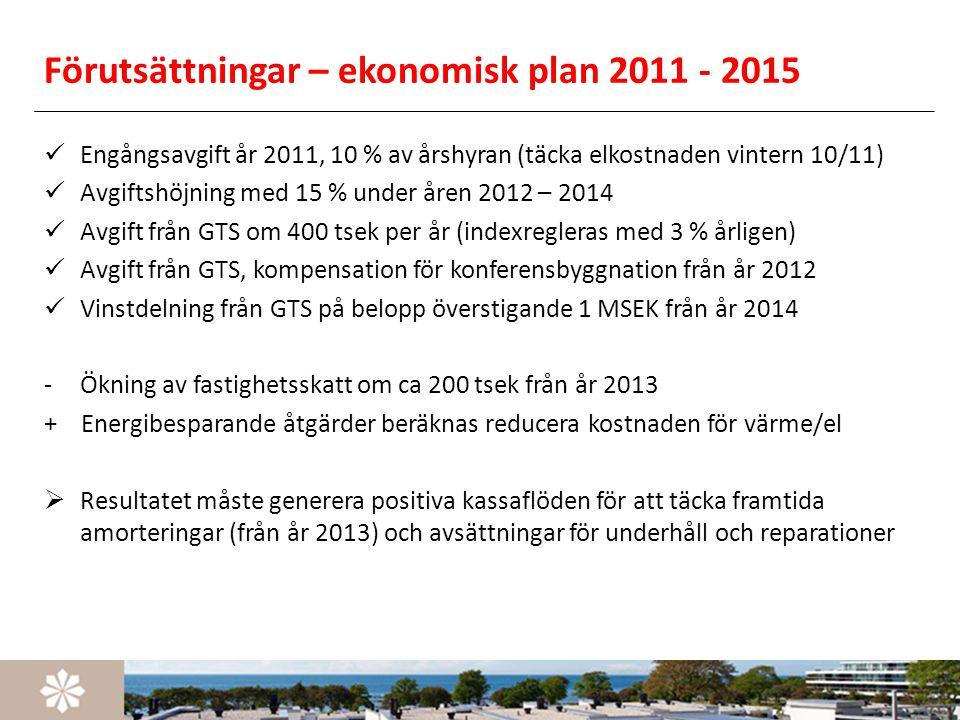 Förutsättningar – ekonomisk plan 2011 - 2015  Engångsavgift år 2011, 10 % av årshyran (täcka elkostnaden vintern 10/11)  Avgiftshöjning med 15 % und
