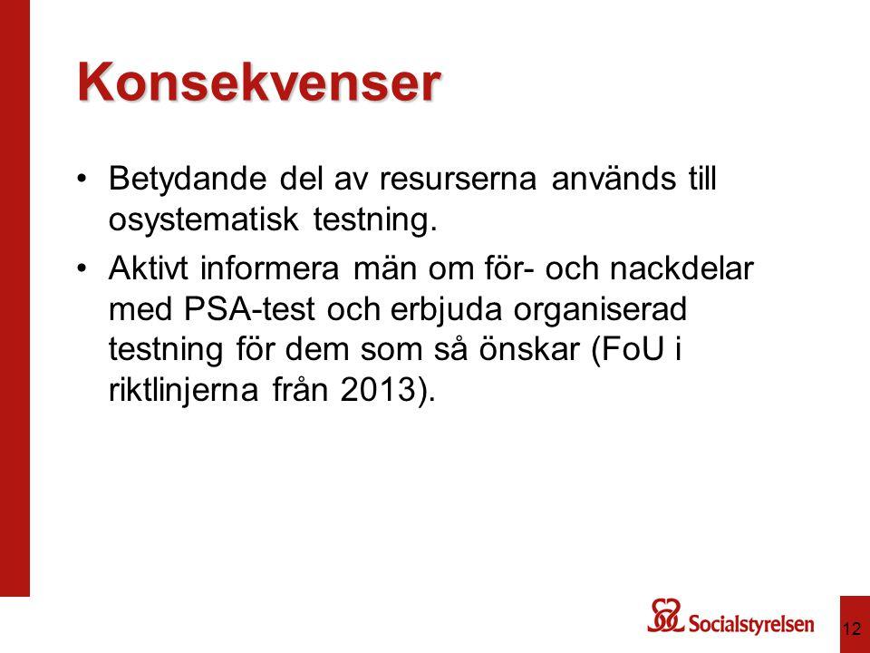 Konsekvenser •Betydande del av resurserna används till osystematisk testning. •Aktivt informera män om för- och nackdelar med PSA-test och erbjuda org