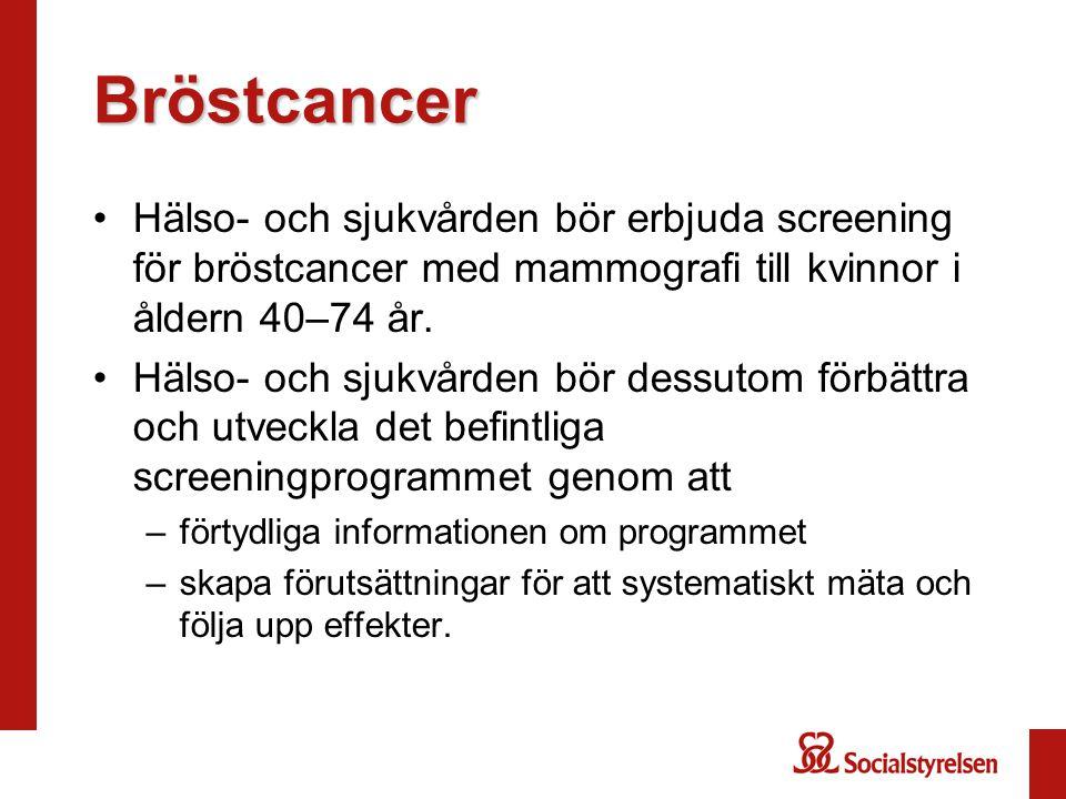 Bröstcancer •Hälso- och sjukvården bör erbjuda screening för bröstcancer med mammografi till kvinnor i åldern 40–74 år. •Hälso- och sjukvården bör des